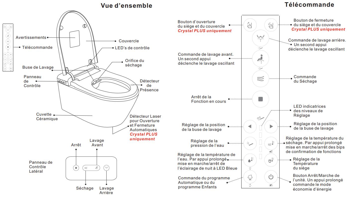 fonctionnalités wc toptoilet suspens crystal